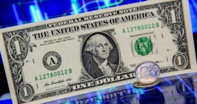 Курс доллара к рублю за всю историю: график и анализ котировок USD/RUB
