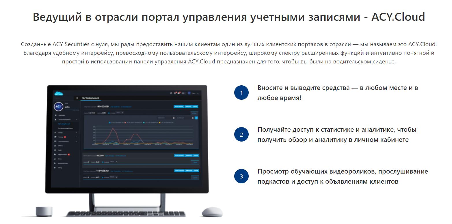 acy securities отзывы и обзор брокера