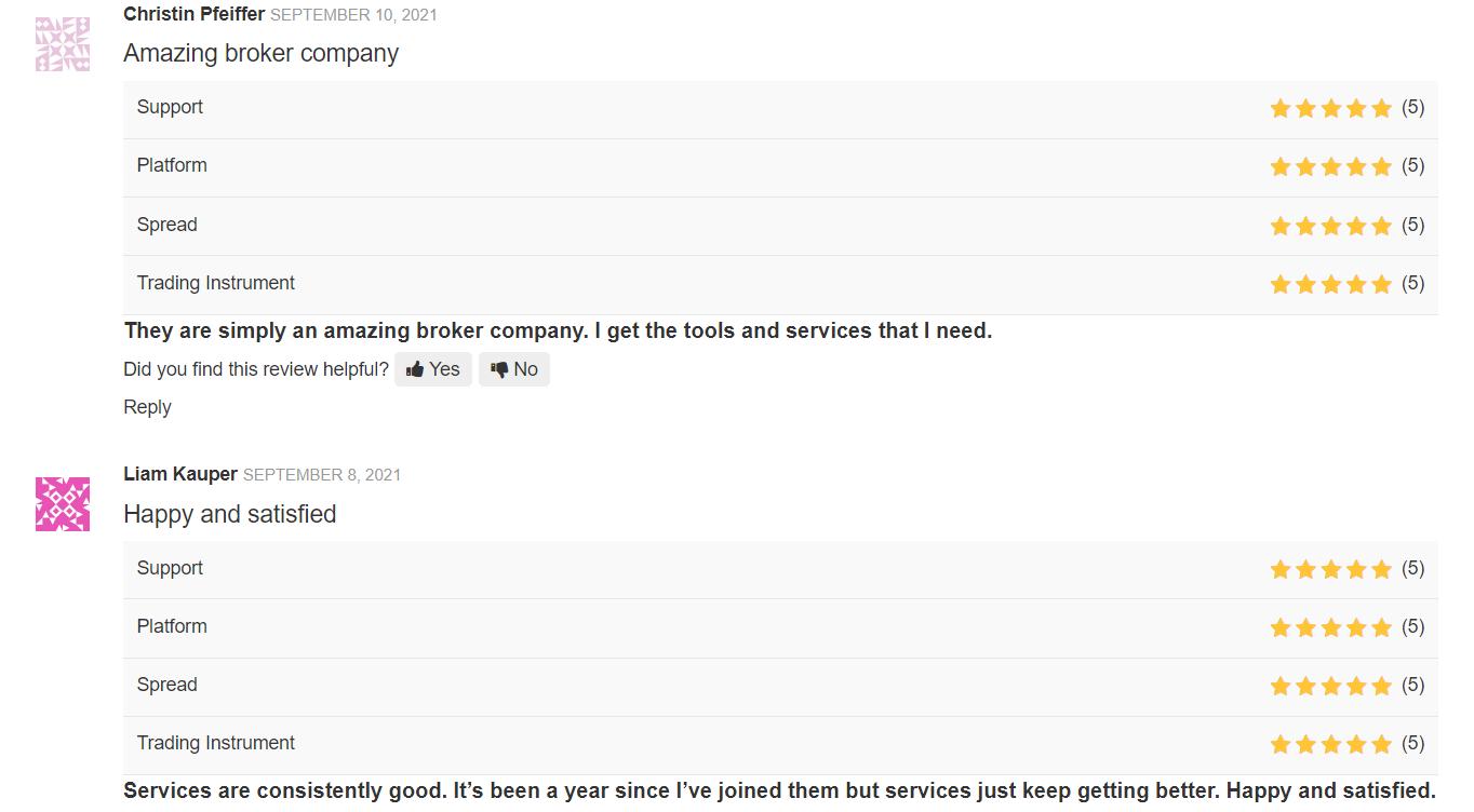 brokeragea отзывы о компании