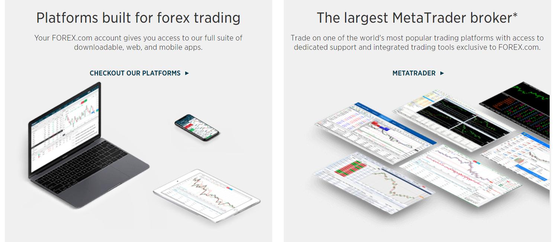 торговые платформы forex.com