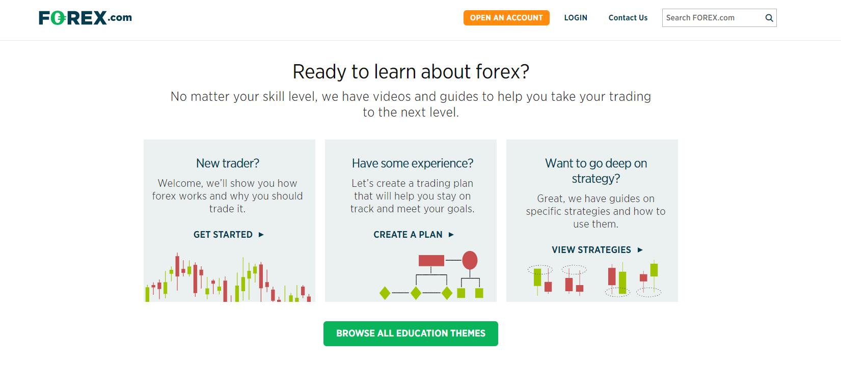 торговые условия forex.com
