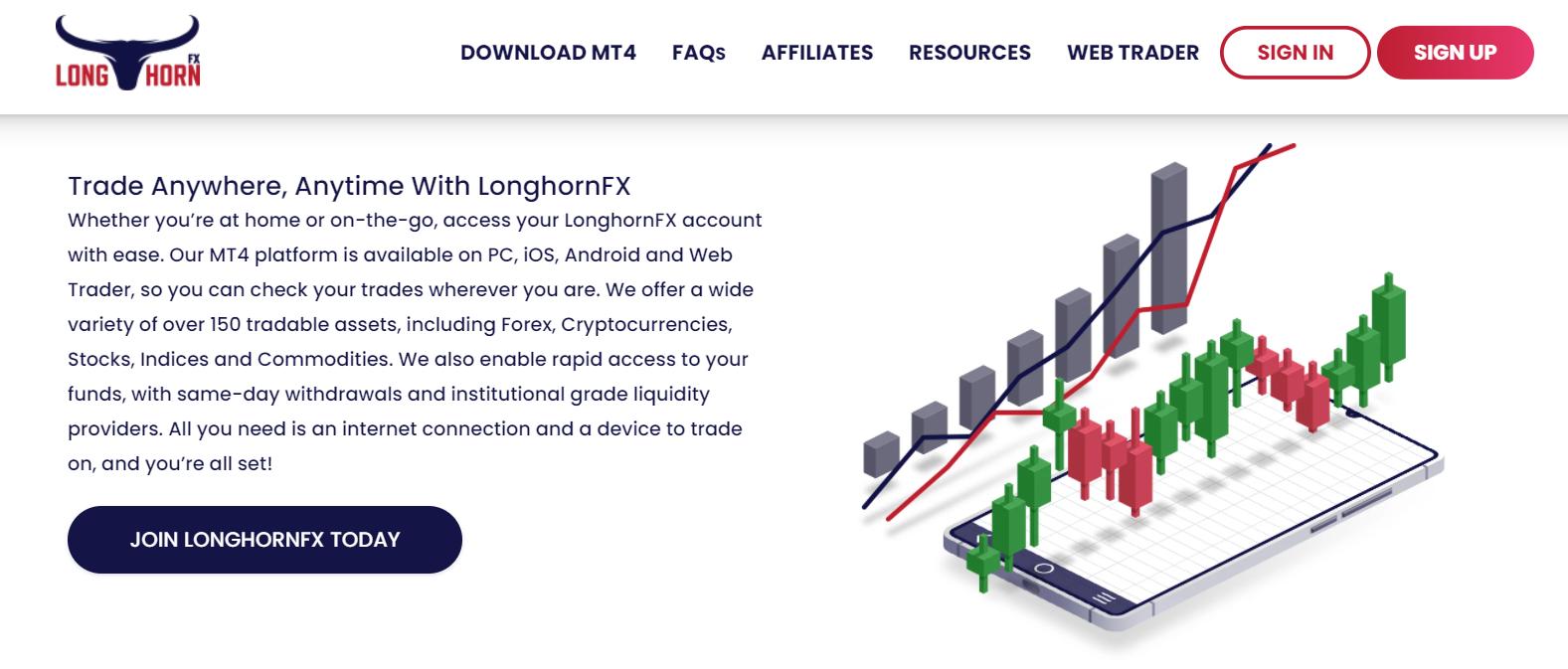 longhornfx торговая платформа