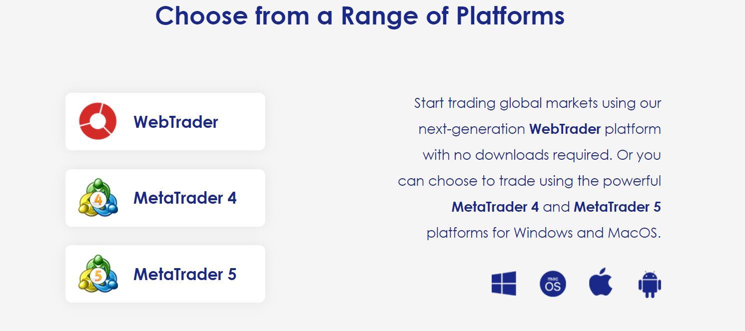 moneta markets сравнение торговых платформ