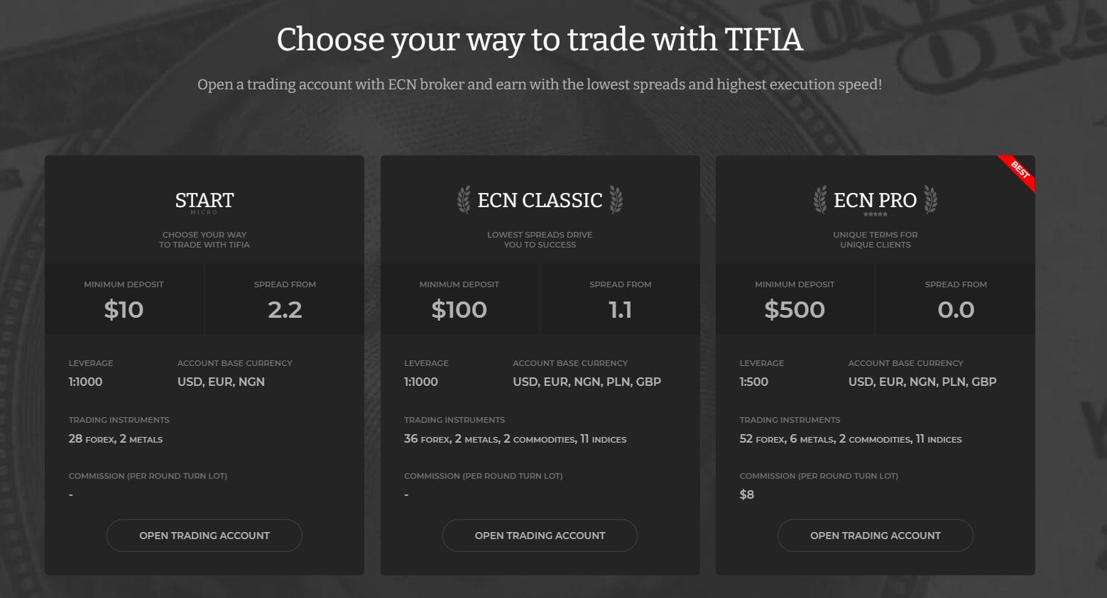 tifia торговые счета
